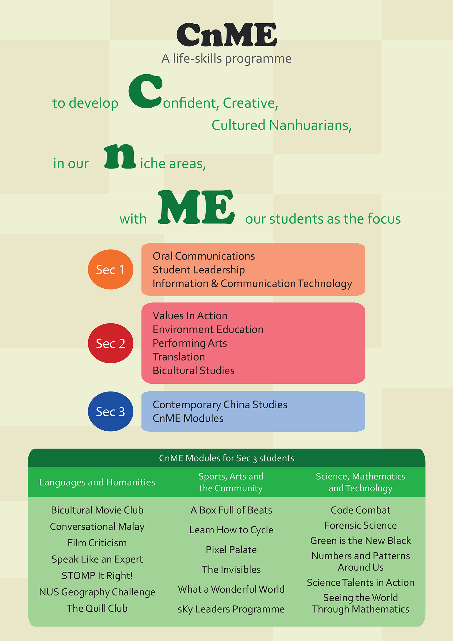 CnME-Poster-for-OpenHouse.png